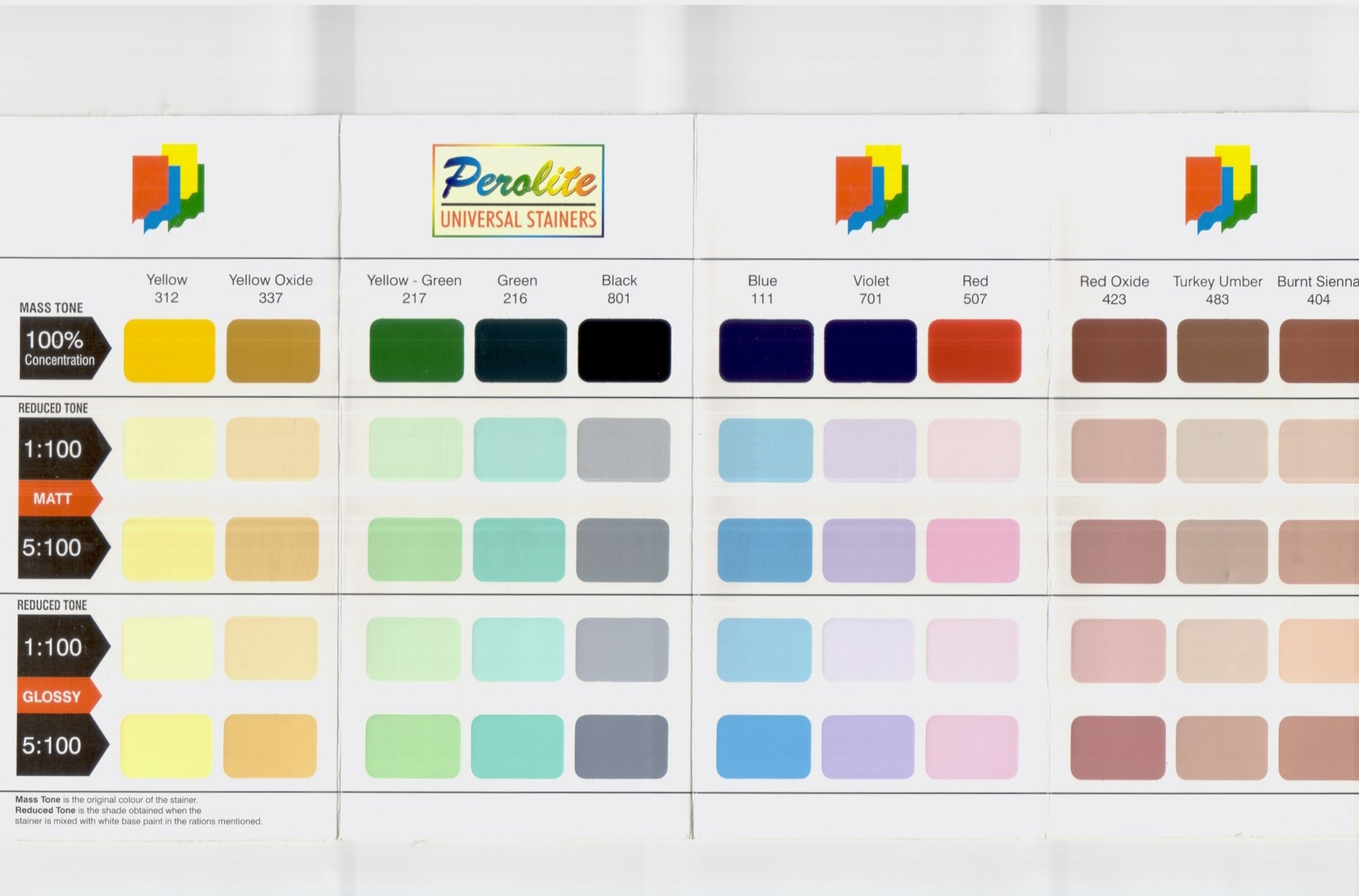 Universal Stainer Shade Card